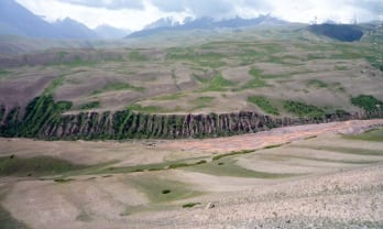 喀什 カシュガールKashgar に行った理由