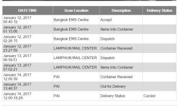 タイの郵便局が家まで配達しない理由